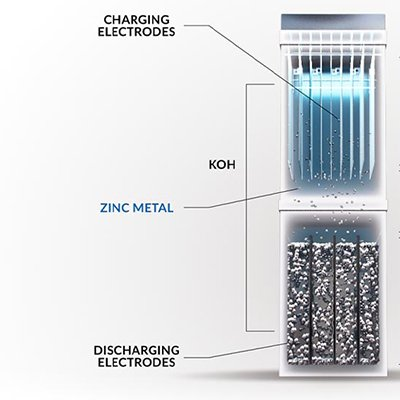 e-Zinc